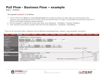 Pull Flow - Scenario Details