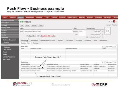 Push Flow - Product Master Configuration