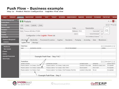 Push Flow - Product Master Configuration