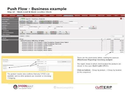 Push Flow - Business example
