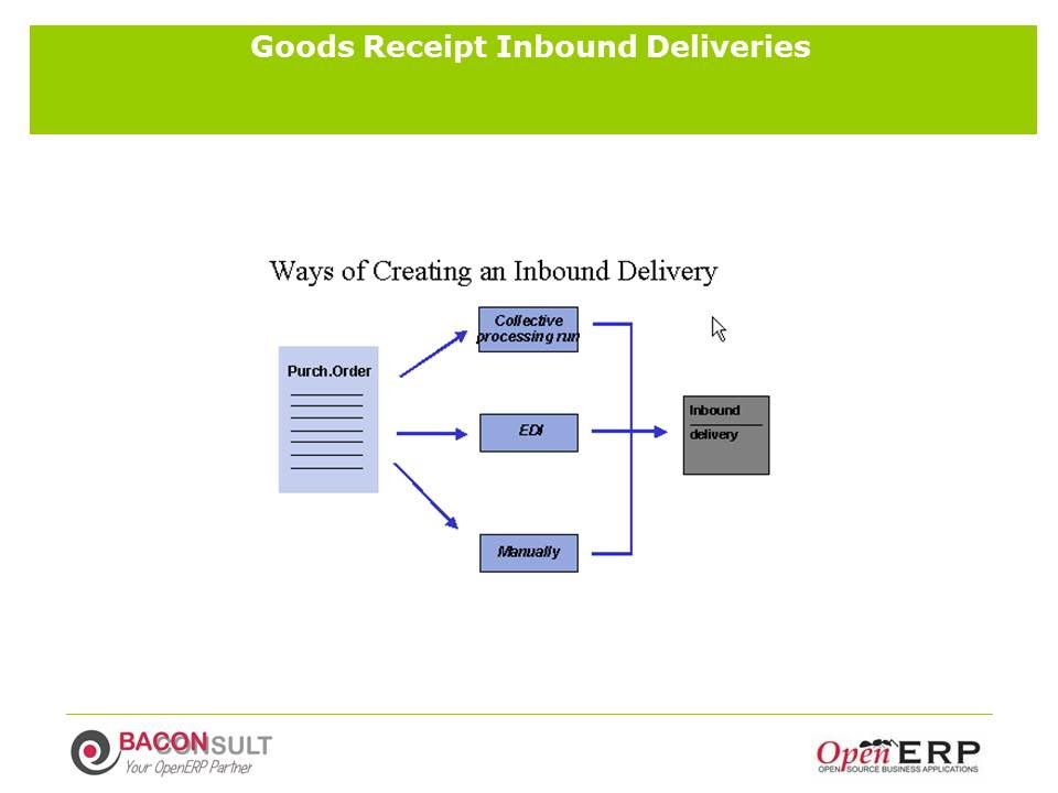 Methods for creating and inbound delivery