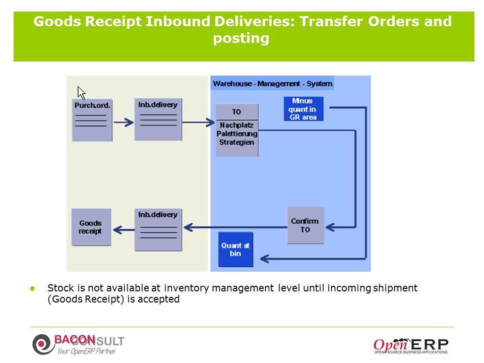 Goods Receipt Inbound Deliveries: Transfer Orders and posting